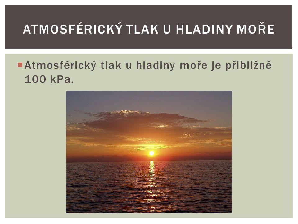  Atmosférický tlak u hladiny moře je přibližně 100 kPa. ATMOSFÉRICKÝ TLAK U HLADINY MOŘE