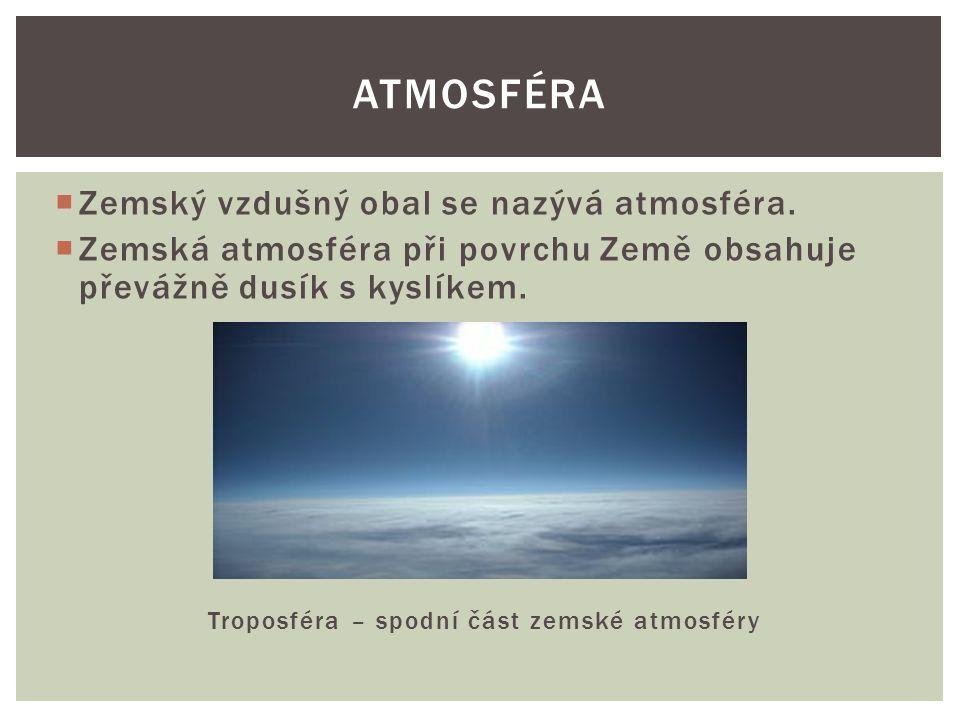  Zemský vzdušný obal se nazývá atmosféra.  Zemská atmosféra při povrchu Země obsahuje převážně dusík s kyslíkem. Troposféra – spodní část zemské atm
