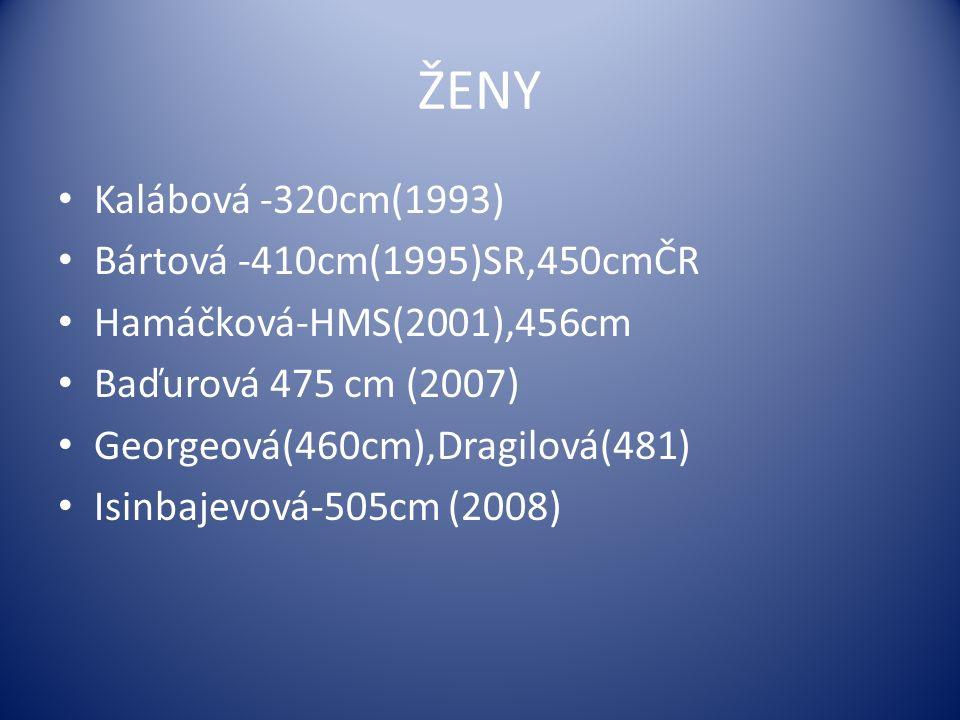 ŽENY Kalábová -320cm(1993) Bártová -410cm(1995)SR,450cmČR Hamáčková-HMS(2001),456cm Baďurová 475 cm (2007) Georgeová(460cm),Dragilová(481) Isinbajevová-505cm (2008)