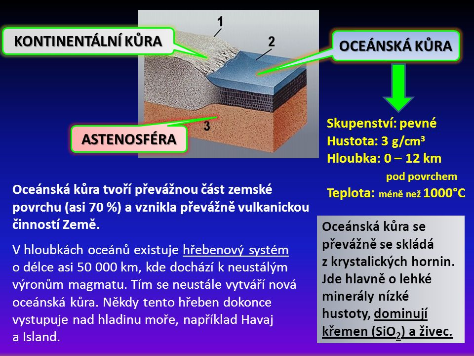 Oceánská kůra tvoří převážnou část zemské povrchu (asi 70 %) a vznikla převážně vulkanickou činností Země. V hloubkách oceánů existuje hřebenový systé
