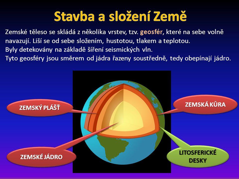 Zemské těleso se skládá z několika vrstev, tzv. geosfér, které na sebe volně navazují. Liší se od sebe složením, hustotou, tlakem a teplotou. Byly det