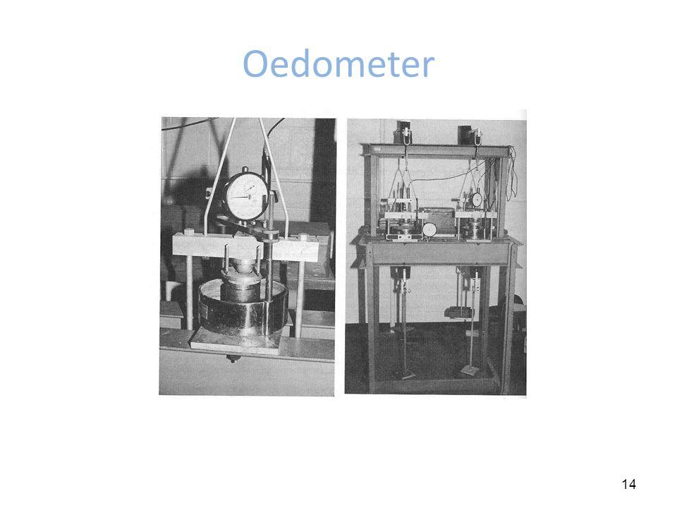 Oedometer 14