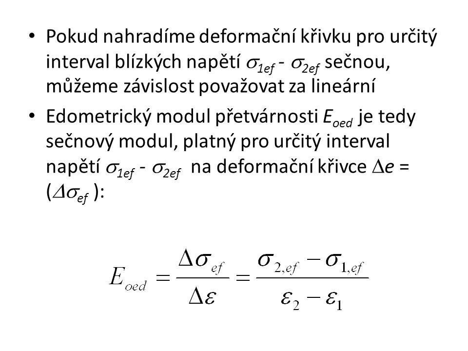 Pokud nahradíme deformační křivku pro určitý interval blízkých napětí  1ef -  2ef sečnou, můžeme závislost považovat za lineární Edometrický modul přetvárnosti E oed je tedy sečnový modul, platný pro určitý interval napětí  1ef -  2ef na deformační křivce  e = (  ef ):