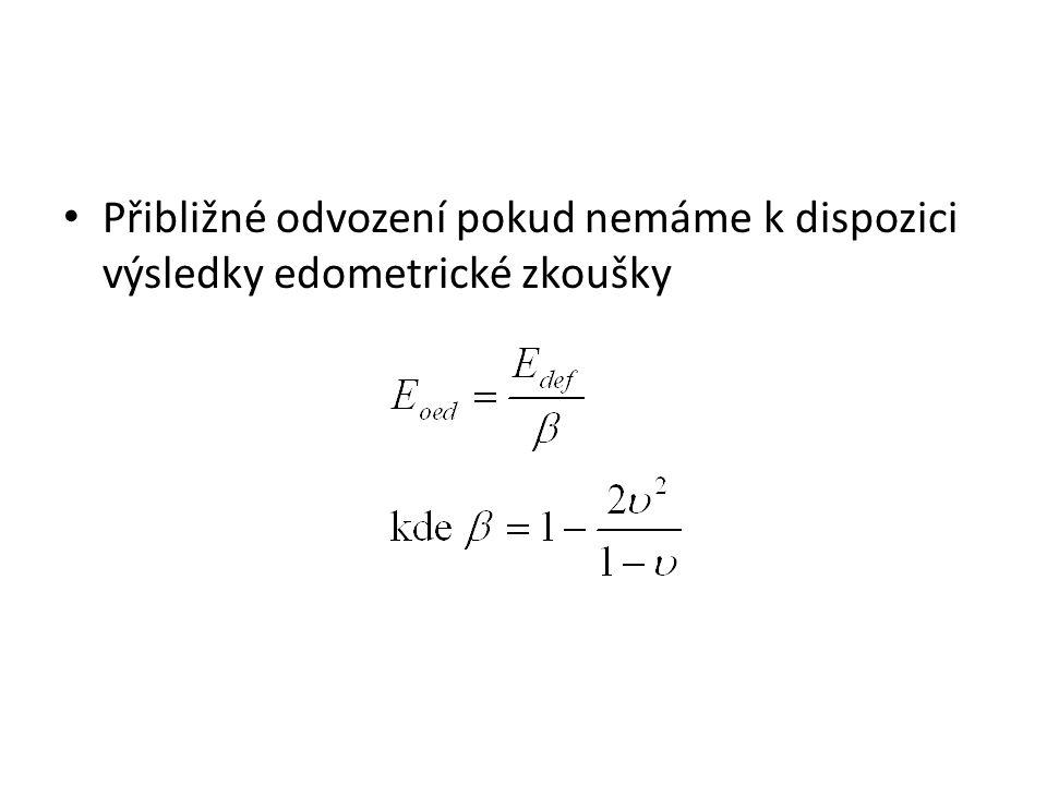Přibližné odvození pokud nemáme k dispozici výsledky edometrické zkoušky