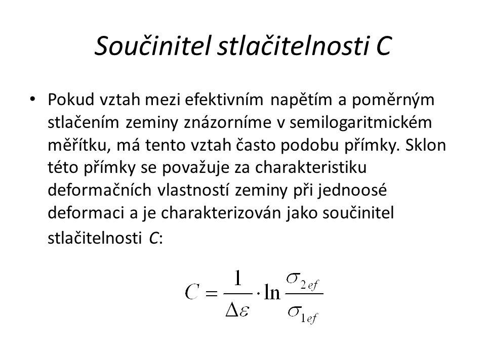 Součinitel stlačitelnosti C Pokud vztah mezi efektivním napětím a poměrným stlačením zeminy znázorníme v semilogaritmickém měřítku, má tento vztah často podobu přímky.