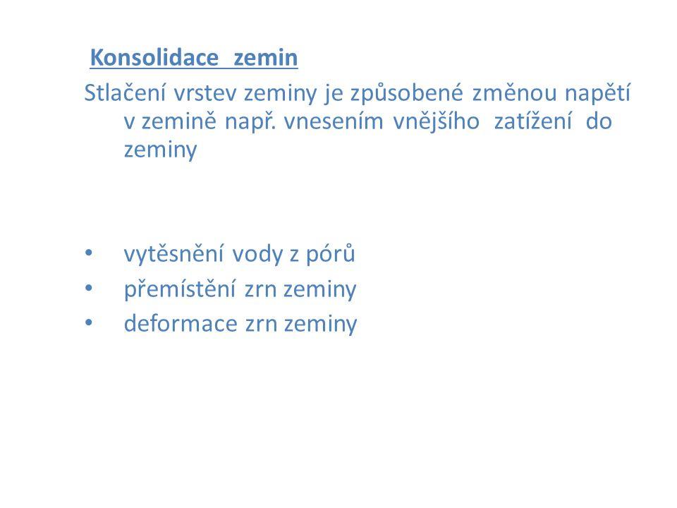 Typy sedání okamžité sedání (počáteční) pouze smyková přetvoření, jen změna tvaru zeminy primární sedání (konsolidační) přemístěním a stlačením zrn zeminy se vytěsní voda z pórů sekundární sedání (creepové) dotvarovává se skelet zeminy za konstantního efektivního napětí Zakládán staveb Brno 2006