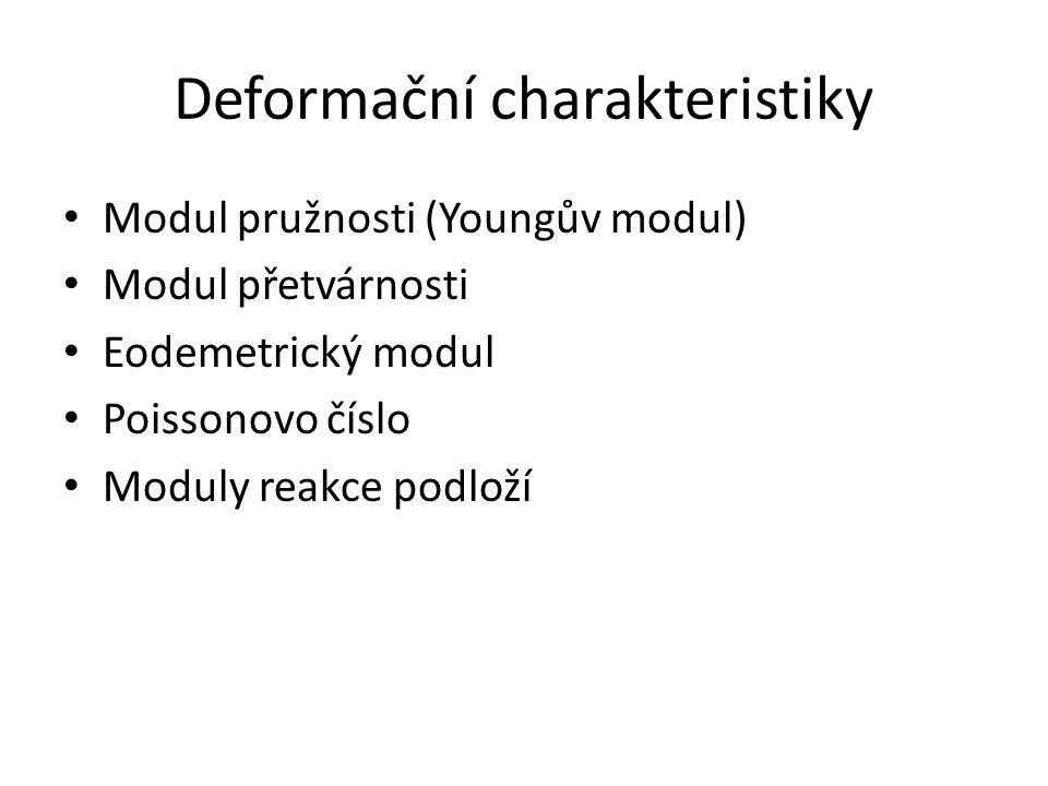 Deformační charakteristiky Modul pružnosti (Youngův modul) Modul přetvárnosti Eodemetrický modul Poissonovo číslo Moduly reakce podloží