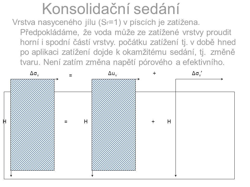 38 Konsolidační sedání Čas od zatížení narůstá t > 0 Voda je volně z pórů vytlačována a přestává přenášet zatížení Pórové napětí klesá a efektivní narůstá H Δσ v H ΔuvΔuv H Δσ v ' =+ = +