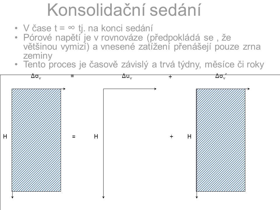 Jednoosá stlačitelnost Z rozšířeného Hookova zákona a za předpokladu nulového bočního přetvoření platí pro svislé poměrné přetvoření normálně konsolidovaných zemin vztah: