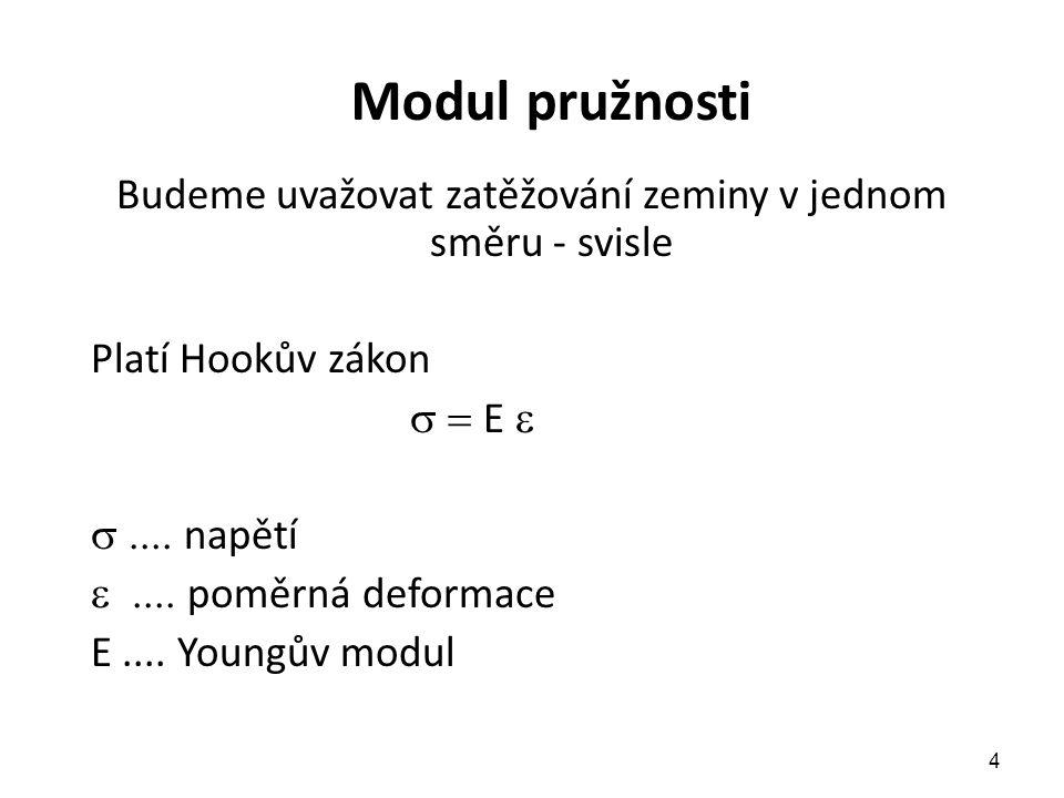4 Modul pružnosti Budeme uvažovat zatěžování zeminy v jednom směru - svisle Platí Hookův zákon  E   napětí  poměrná deformace E....
