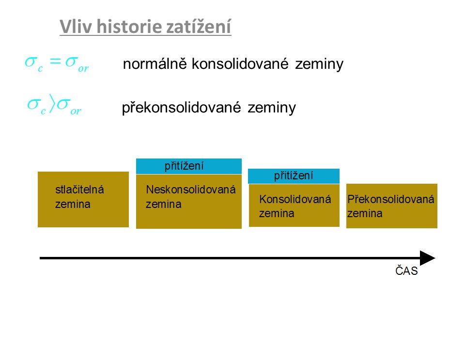 Vliv historie zatížení normálně konsolidované zeminy překonsolidované zeminy