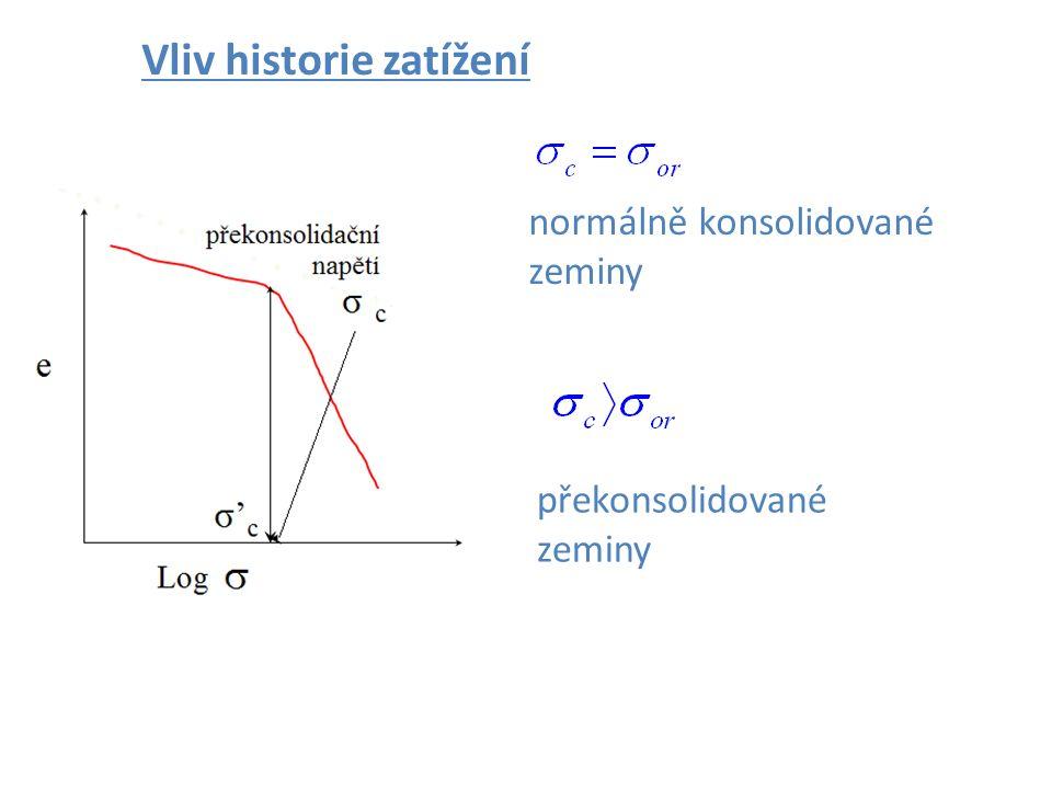 Stupeň překonsolidace OCR Zakládání staveb Brno 2006 OCR < 1 neskonsolidované (např.