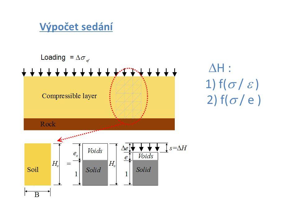 Výpočet sedání Zakládání staveb Brno 2006  H : 1) f(  /  ) 2) f(  / e )