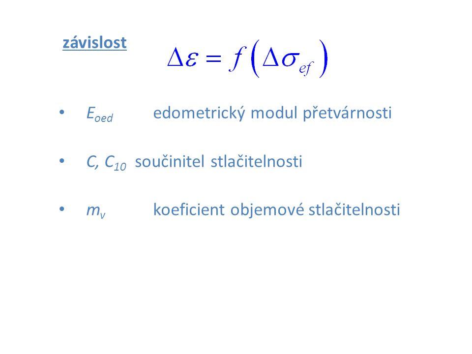 závislost E oed edometrický modul přetvárnosti C, C 10 součinitel stlačitelnosti m v koeficient objemové stlačitelnosti Zakládání staveb Brno 2006