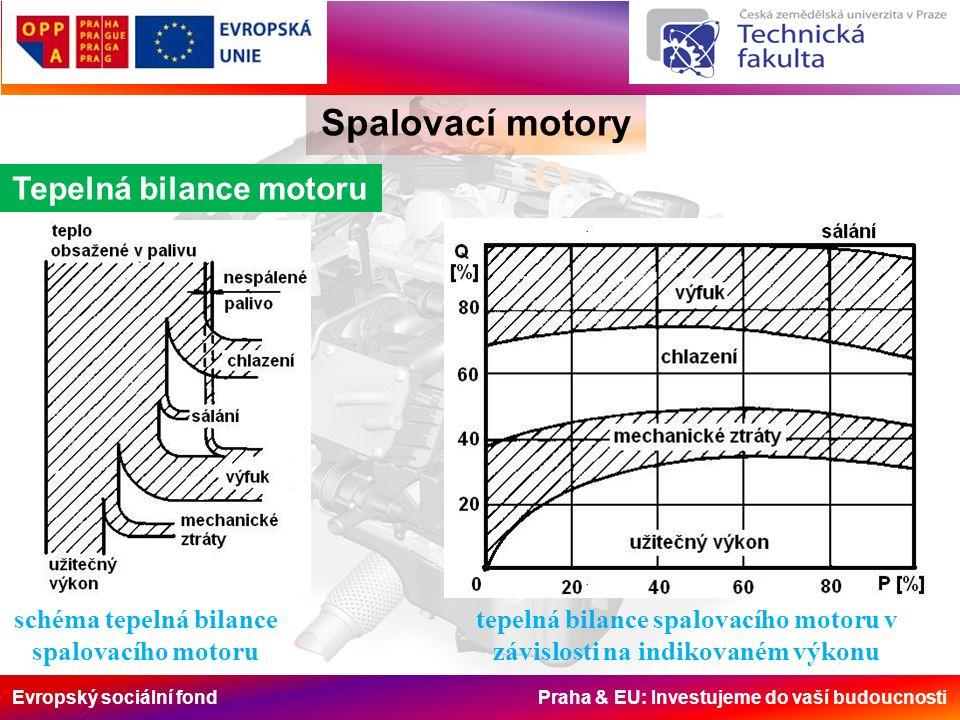Evropský sociální fond Praha & EU: Investujeme do vaší budoucnosti Spalovací motory Tepelná bilance motoru schéma tepelná bilance spalovacího motoru tepelná bilance spalovacího motoru v závislosti na indikovaném výkonu