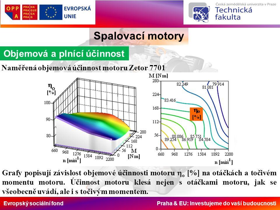 Evropský sociální fond Praha & EU: Investujeme do vaší budoucnosti Spalovací motory Objemová a plnící účinnost Grafy popisují závislost objemové účinn