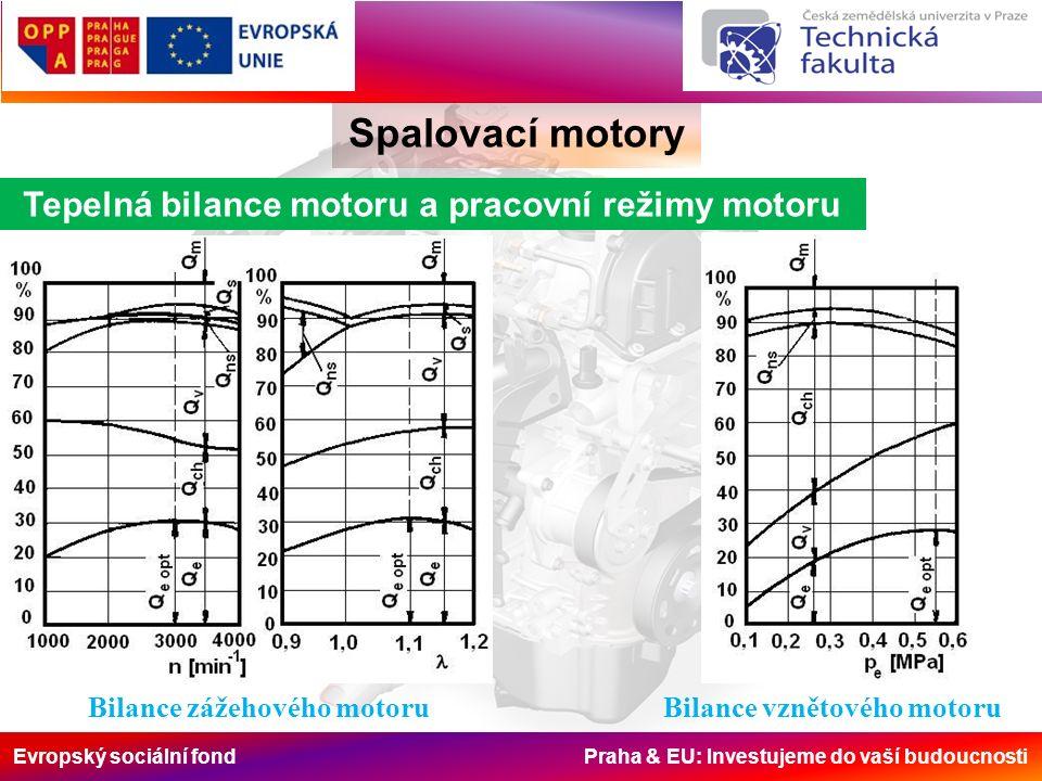 Evropský sociální fond Praha & EU: Investujeme do vaší budoucnosti Spalovací motory Celková účinnost Celková (užitečná, efektivní) účinnost zahrnuje veškeré tepelné ztráty v motoru lze ji určit jako součin účinnosti indikované a mechanické.