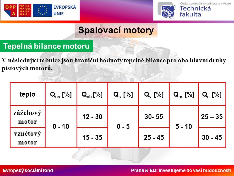 Evropský sociální fond Praha & EU: Investujeme do vaší budoucnosti Spalovací motory Účinnosti spalovacích motorů Za základní účinnosti pístového spalovacího motoru považujeme: chemickou účinnost spalování tepelnou (termickou) účinnost stupeň plnosti diagramu účinnost indikovanou účinnost mechanickou účinnost celkovou účinnost objemovou a plnicí