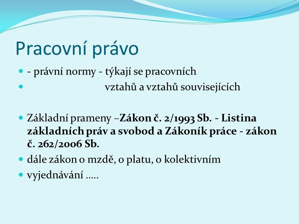 Zdroje JAROSLAVA, Tomancová a kol.Základy práva. Boskovice: ALBERT, 2007, ISBN 80-7326-110-3.