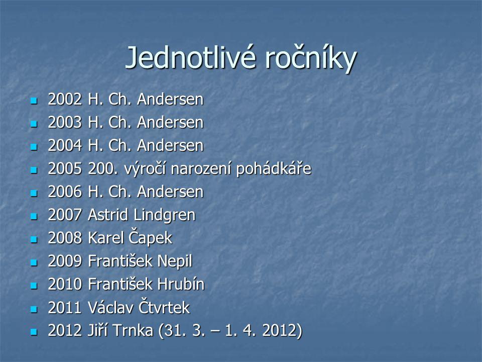 Jednotlivé ročníky 2002 H. Ch. Andersen 2002 H. Ch.