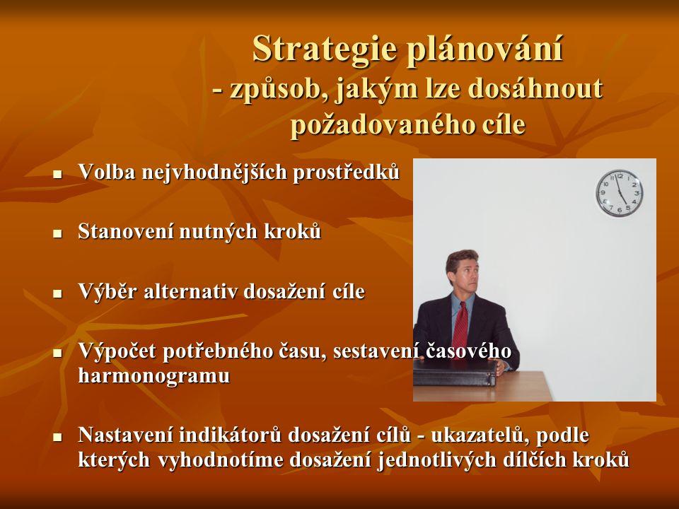 Strategie plánování - způsob, jakým lze dosáhnout požadovaného cíle Volba nejvhodnějších prostředků Volba nejvhodnějších prostředků Stanovení nutných kroků Stanovení nutných kroků Výběr alternativ dosažení cíle Výběr alternativ dosažení cíle Výpočet potřebného času, sestavení časového harmonogramu Výpočet potřebného času, sestavení časového harmonogramu Nastavení indikátorů dosažení cílů - ukazatelů, podle kterých vyhodnotíme dosažení jednotlivých dílčích kroků Nastavení indikátorů dosažení cílů - ukazatelů, podle kterých vyhodnotíme dosažení jednotlivých dílčích kroků