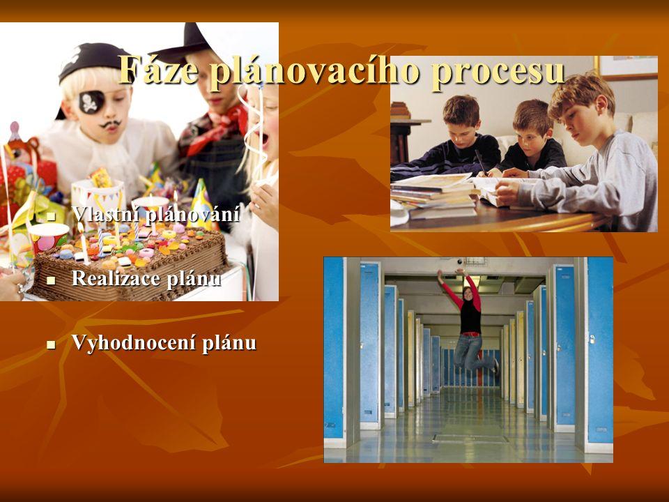 Fáze plánovacího procesu Vlastní plánování Realizace plánu Vyhodnocení plánu