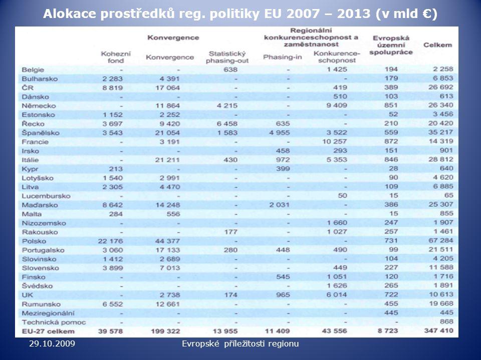 Alokace prostředků reg. politiky EU 2007 – 2013 (v mld €) 29.10.2009Evropské příležitosti regionu