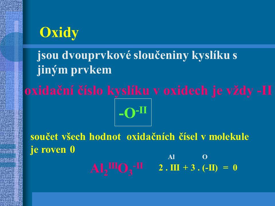 Název oxidu tvoří podstatné jméno- slovo oxid přídavné jméno-název druhého prvku s příponou, která odpovídá příslušnému oxidačnímu číslu nejprve píšeme značku prvku s kladným oxidačním číslem pak značku kyslíku Vzorec oxidu Al 2 O 3 oxid hlinitý