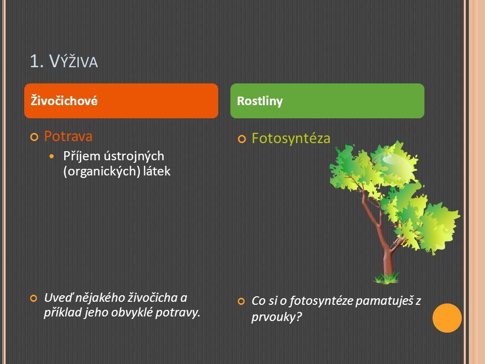P ROJEVY ŽIVOTA - SHRNUTÍ Výživa Rostliny – fotosyntéza Živočichové – potrava Vylučování Odstranění odpadních látek Dýchání Výměna plynů Rozklad složitých látek Uvolnění energie Rozmnožování Pohlavní Nepohlavní Dráždivost Reakce na okolí Dědičnost Podobnost potomků a rodičů Pohyb Růst a vývoj