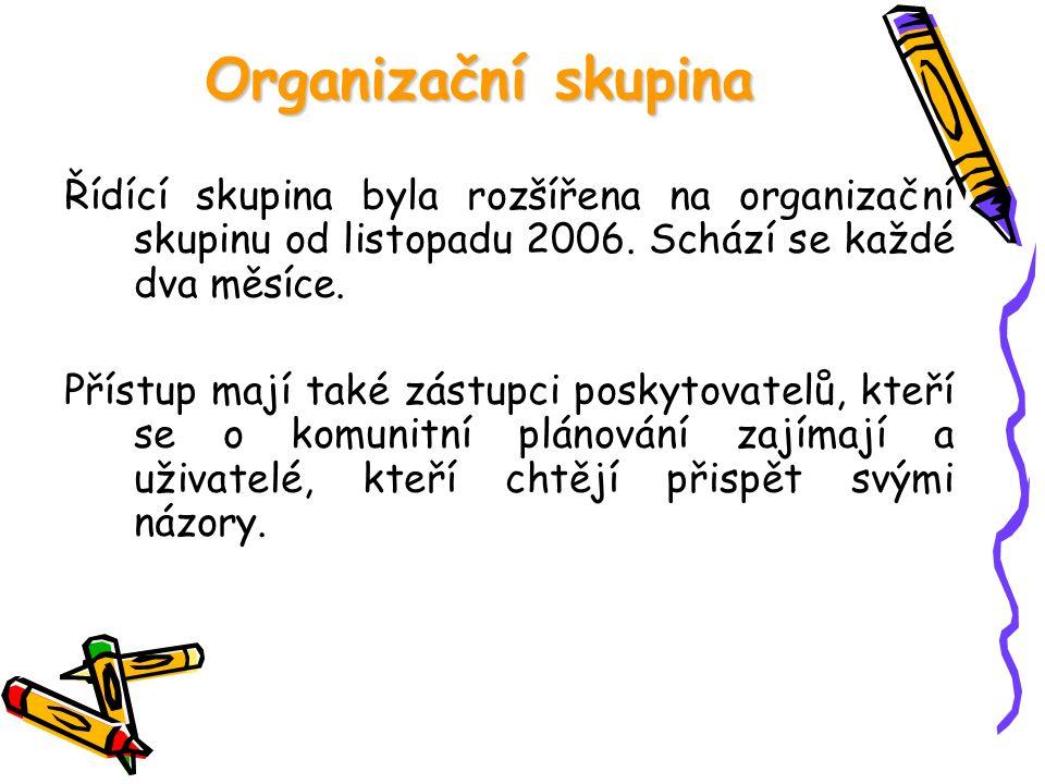 Organizační skupina Řídící skupina byla rozšířena na organizační skupinu od listopadu 2006.