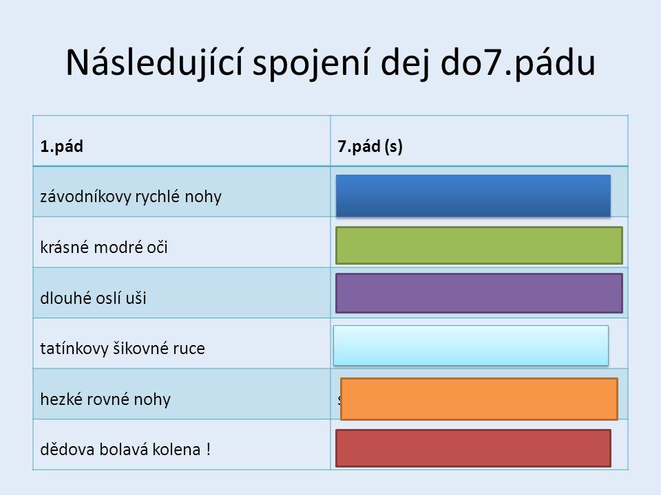 Použité zdroje: TOPIL, Zdeněk; BIČÍKOVÁ, Vladimíra.