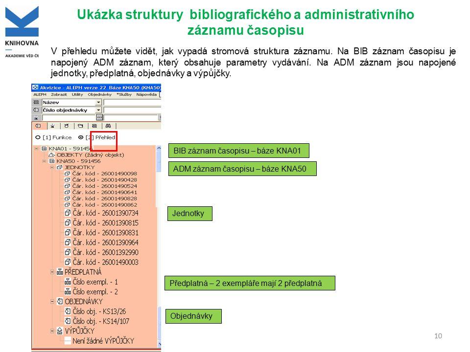 Ukázka struktury bibliografického a administrativního záznamu časopisu 10 BIB záznam časopisu – báze KNA01 ADM záznam časopisu – báze KNA50 Jednotky P