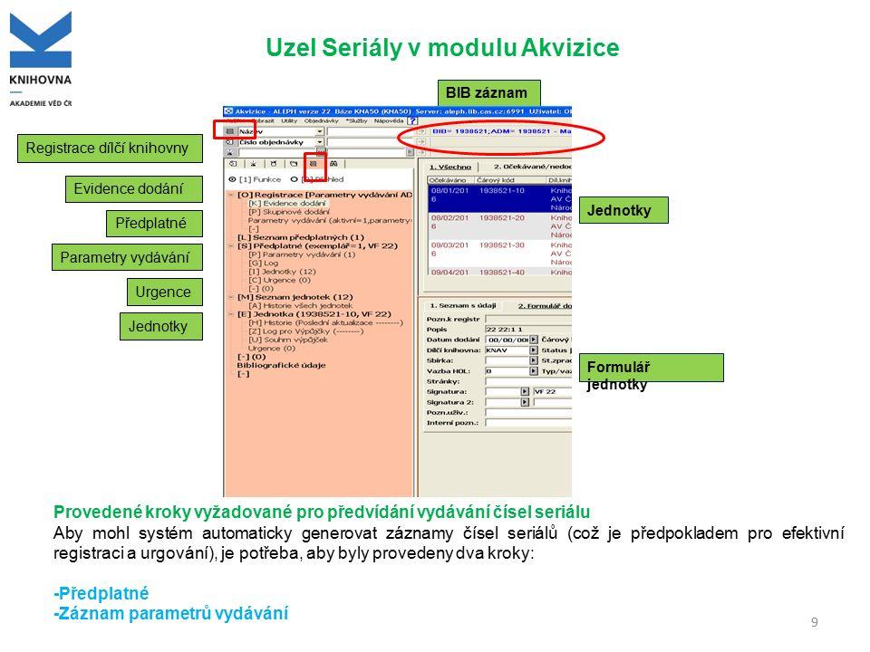 Uzel Seriály v modulu Akvizice 9 Registrace dílčí knihovny Evidence dodání Parametry vydávání Předplatné Urgence Jednotky BIB záznam Jednotky Formulář