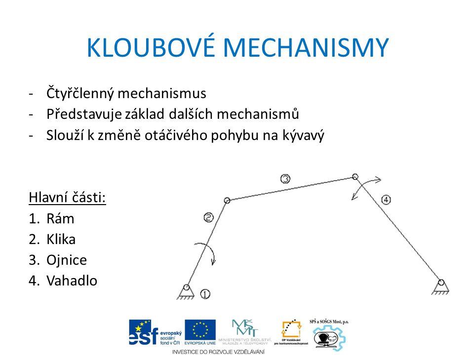 KLOUBOVÉ MECHANISMY -Čtyřčlenný mechanismus -Představuje základ dalších mechanismů -Slouží k změně otáčivého pohybu na kývavý Hlavní části: 1.Rám 2.Klika 3.Ojnice 4.Vahadlo
