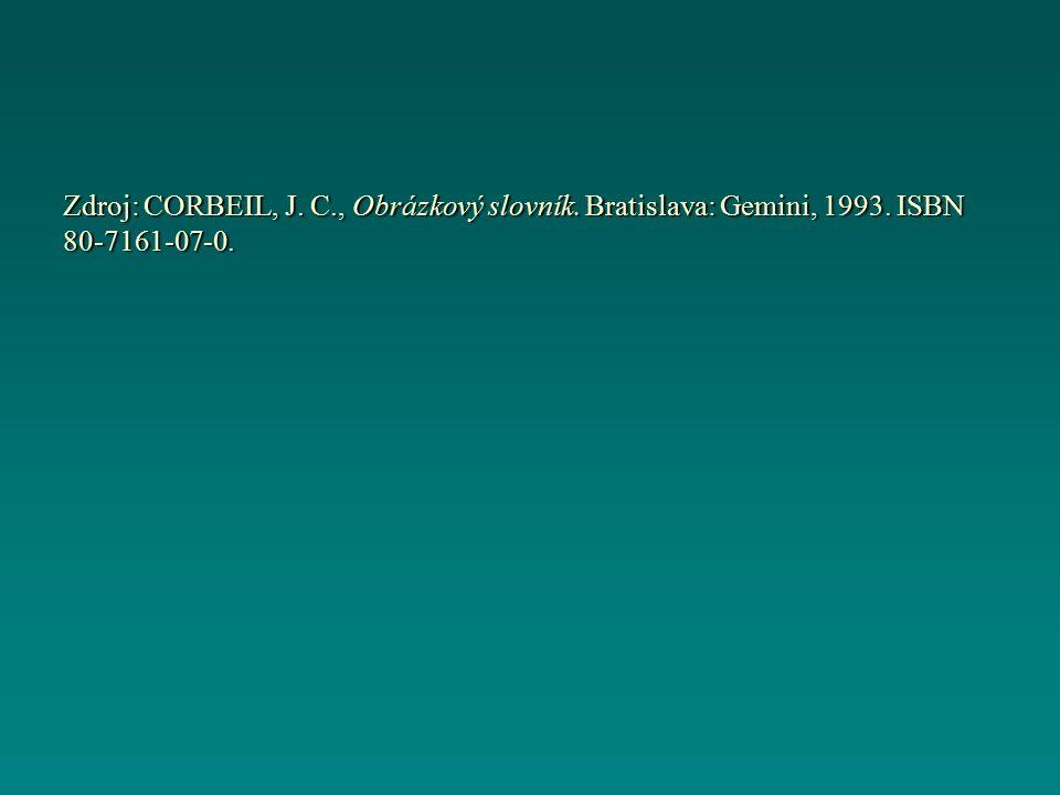 Zdroj: CORBEIL, J. C., Obrázkový slovník. Bratislava: Gemini, 1993. ISBN 80-7161-07-0.