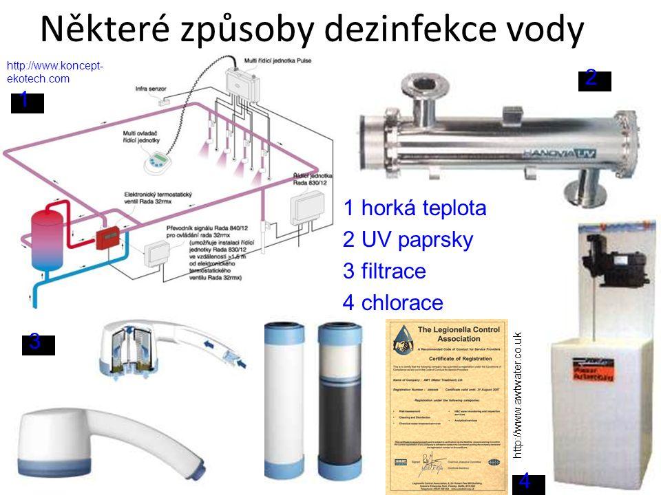 Některé způsoby dezinfekce vody 1 horká teplota 2 UV paprsky 3 filtrace 4 chlorace 1 2 3 4 http://www.koncept- ekotech.com http://www.awtwater.co.uk