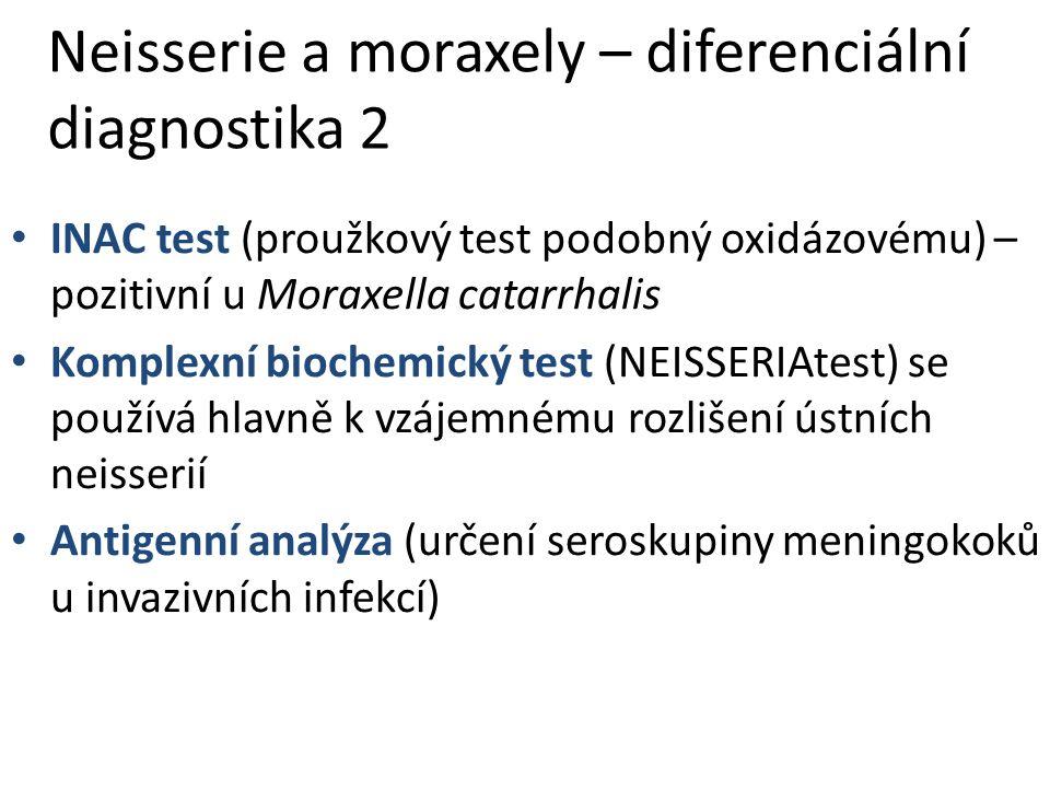 Neisserie a moraxely – diferenciální diagnostika 2 INAC test (proužkový test podobný oxidázovému) – pozitivní u Moraxella catarrhalis Komplexní biochemický test (NEISSERIAtest) se používá hlavně k vzájemnému rozlišení ústních neisserií Antigenní analýza (určení seroskupiny meningokoků u invazivních infekcí)