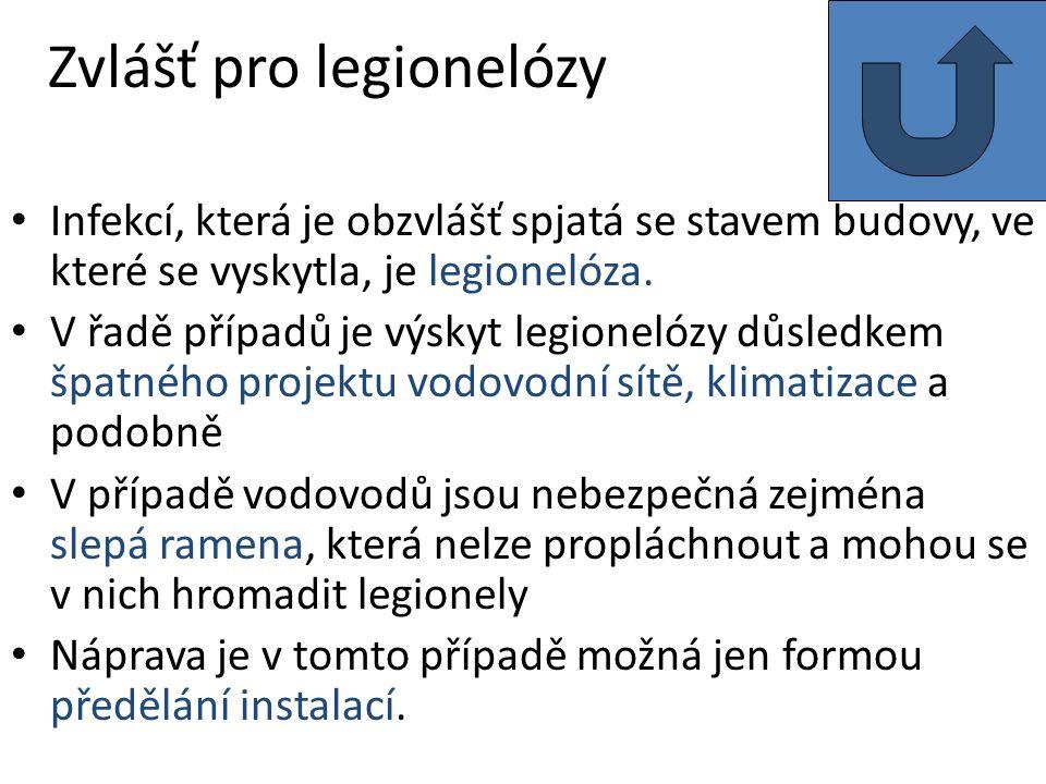 Zvlášť pro legionelózy Infekcí, která je obzvlášť spjatá se stavem budovy, ve které se vyskytla, je legionelóza. V řadě případů je výskyt legionelózy