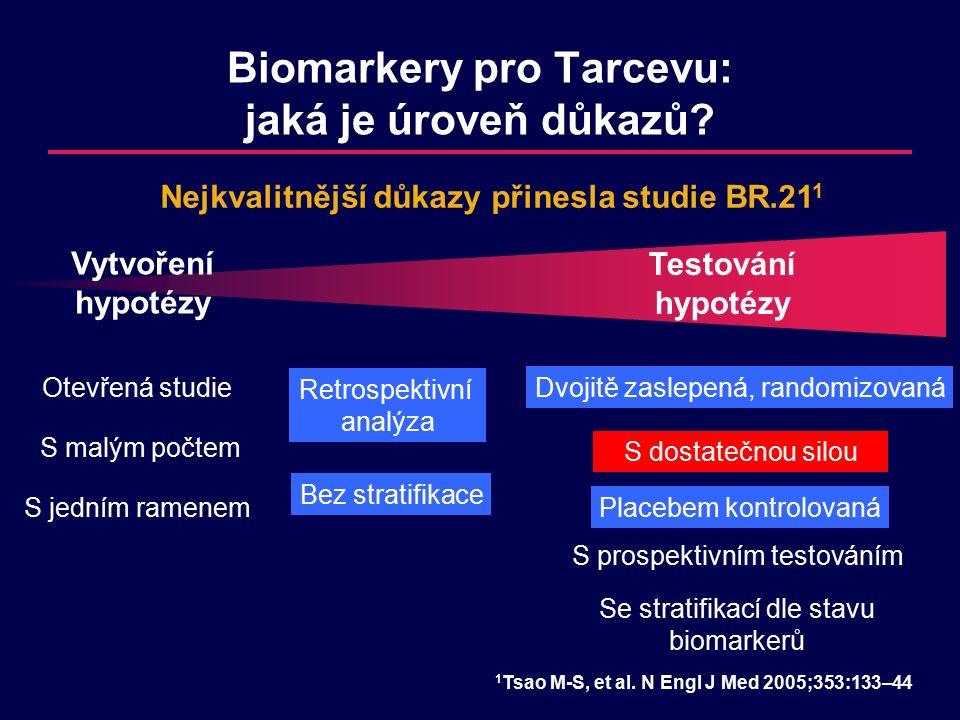 Biomarkery pro Tarcevu: jaká je úroveň důkazů.