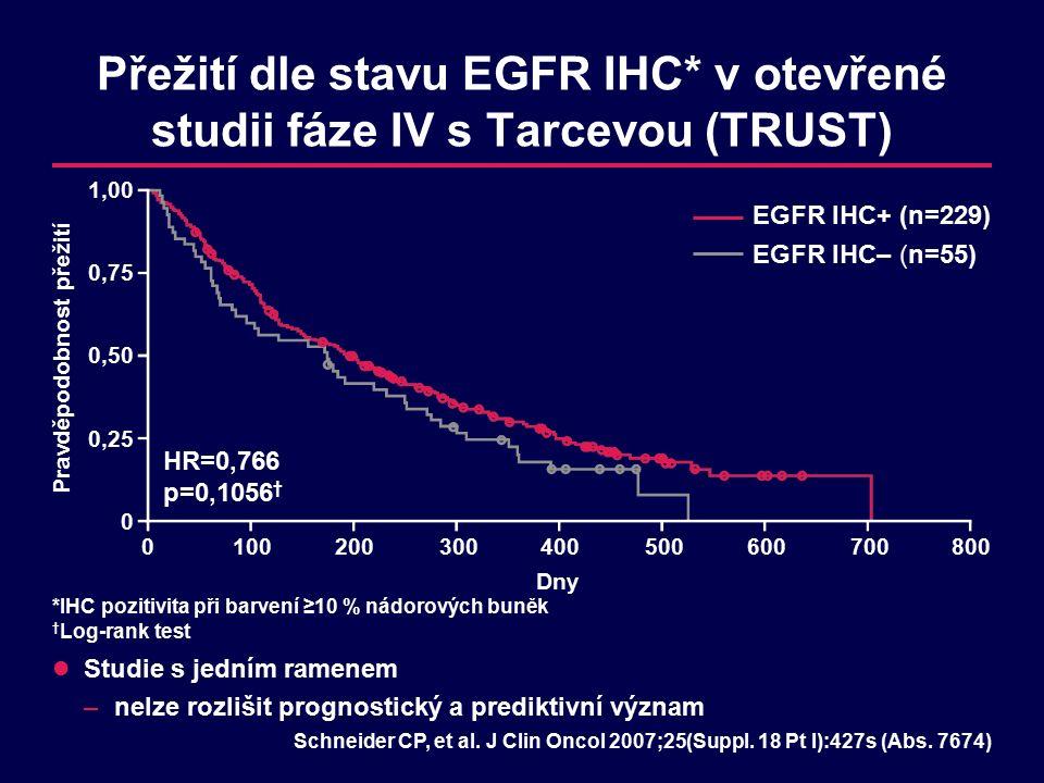 Přežití dle stavu EGFR IHC* v otevřené studii fáze IV s Tarcevou (TRUST) Studie s jedním ramenem –nelze rozlišit prognostický a prediktivní význam *IHC pozitivita při barvení ≥10 % nádorových buněk † Log-rank test Schneider CP, et al.