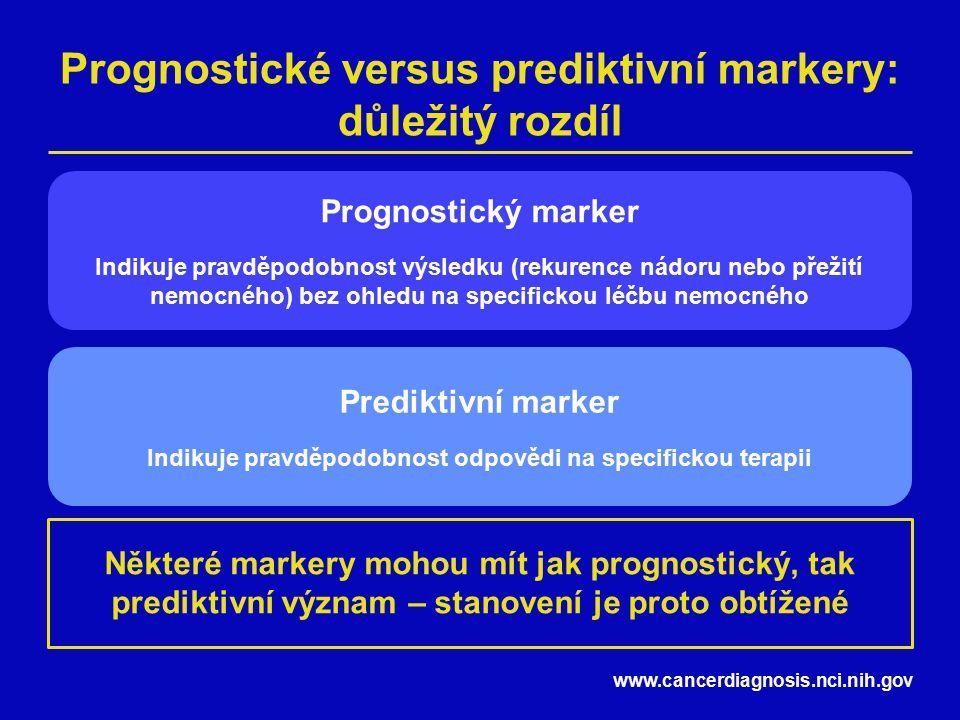 Prognostické versus prediktivní markery: důležitý rozdíl www.cancerdiagnosis.nci.nih.gov Prognostický marker Indikuje pravděpodobnost výsledku (rekurence nádoru nebo přežití nemocného) bez ohledu na specifickou léčbu nemocného Prediktivní marker Indikuje pravděpodobnost odpovědi na specifickou terapii Některé markery mohou mít jak prognostický, tak prediktivní význam – stanovení je proto obtížené
