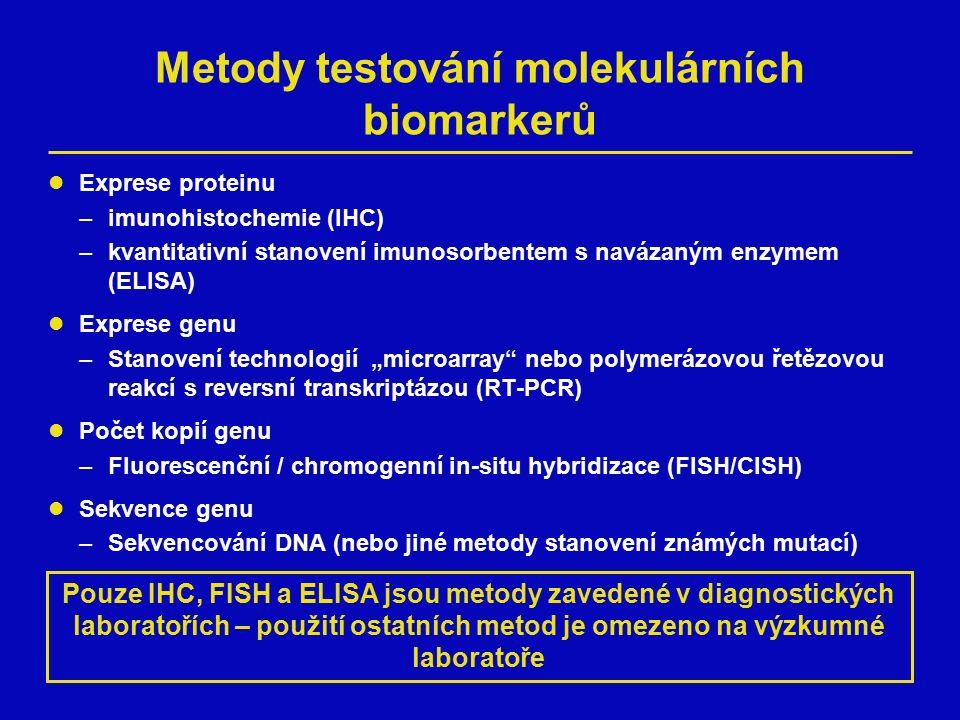"""Metody testování molekulárních biomarkerů Exprese proteinu –imunohistochemie (IHC) –kvantitativní stanovení imunosorbentem s navázaným enzymem (ELISA) Exprese genu –Stanovení technologií """"microarray nebo polymerázovou řetězovou reakcí s reversní transkriptázou (RT-PCR) Počet kopií genu –Fluorescenční / chromogenní in-situ hybridizace (FISH/CISH) Sekvence genu –Sekvencování DNA (nebo jiné metody stanovení známých mutací) Pouze IHC, FISH a ELISA jsou metody zavedené v diagnostických laboratořích – použití ostatních metod je omezeno na výzkumné laboratoře"""