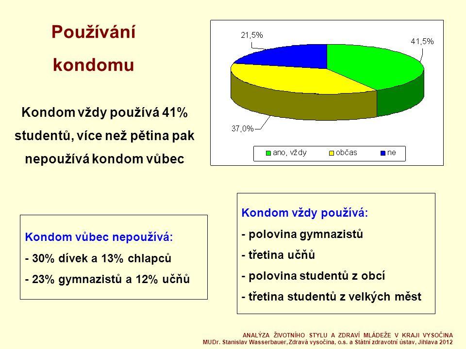 Používání kondomu Kondom vůbec nepoužívá: - 30% dívek a 13% chlapců - 23% gymnazistů a 12% učňů Kondom vždy používá 41% studentů, více než pětina pak nepoužívá kondom vůbec Kondom vždy používá: - polovina gymnazistů - třetina učňů - polovina studentů z obcí - třetina studentů z velkých měst ANALÝZA ŽIVOTNÍHO STYLU A ZDRAVÍ MLÁDEŽE V KRAJI VYSOČINA MUDr.