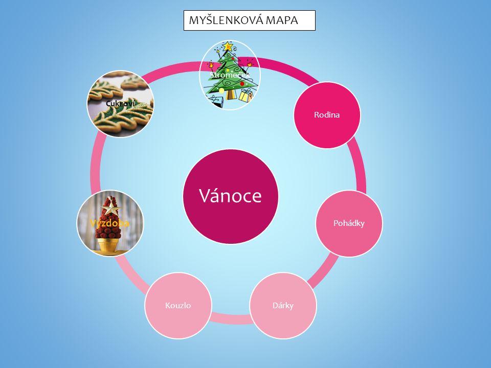 Vánoce Stromeček RodinaPohádkyDárkyKouzlo Výzdoba Cukroví MYŠLENKOVÁ MAPA