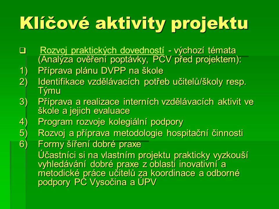 Klíčové aktivity projektu  - výchozí témata (Analýza ověření poptávky, PCV před projektem):  Rozvoj praktických dovedností - výchozí témata (Analýza ověření poptávky, PCV před projektem): 1)Příprava plánu DVPP na škole 2)Identifikace vzdělávacích potřeb učitelů/školy resp.