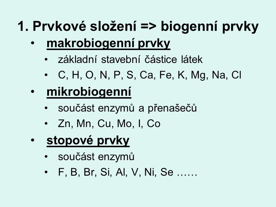 makrobiogenní prvky základní stavební částice látek C, H, O, N, P, S, Ca, Fe, K, Mg, Na, Cl mikrobiogenní součást enzymů a přenašečů Zn, Mn, Cu, Mo, I, Co stopové prvky součást enzymů F, B, Br, Si, Al, V, Ni, Se …… 1.