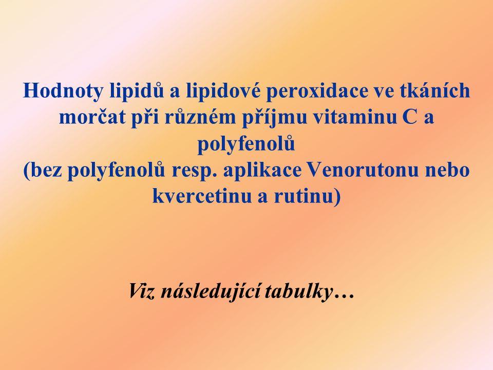 Hodnoty lipidů a lipidové peroxidace ve tkáních morčat při různém příjmu vitaminu C a polyfenolů (bez polyfenolů resp.