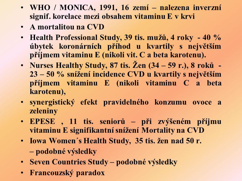 WHO / MONICA, 1991, 16 zemí – nalezena inverzní signif. korelace mezi obsahem vitaminu E v krvi A mortalitou na CVD Health Professional Study, 39 tis.