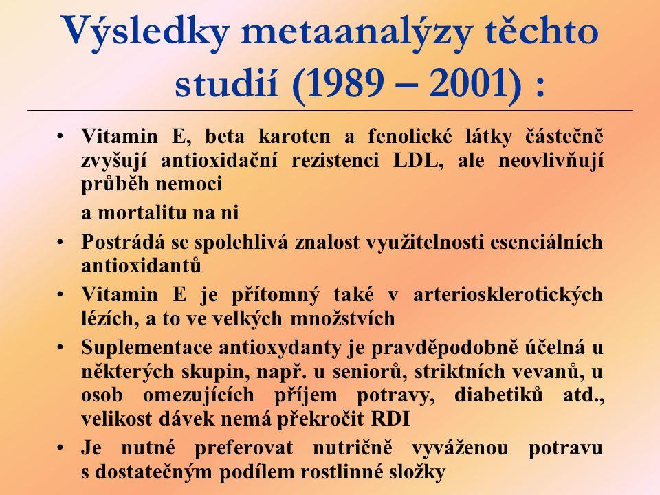 Výsledky metaanalýzy těchto studií (1989 – 2001) : Vitamin E, beta karoten a fenolické látky částečně zvyšují antioxidační rezistenci LDL, ale neovlivňují průběh nemoci a mortalitu na ni Postrádá se spolehlivá znalost využitelnosti esenciálních antioxidantů Vitamin E je přítomný také v arteriosklerotických lézích, a to ve velkých množstvích Suplementace antioxydanty je pravděpodobně účelná u některých skupin, např.