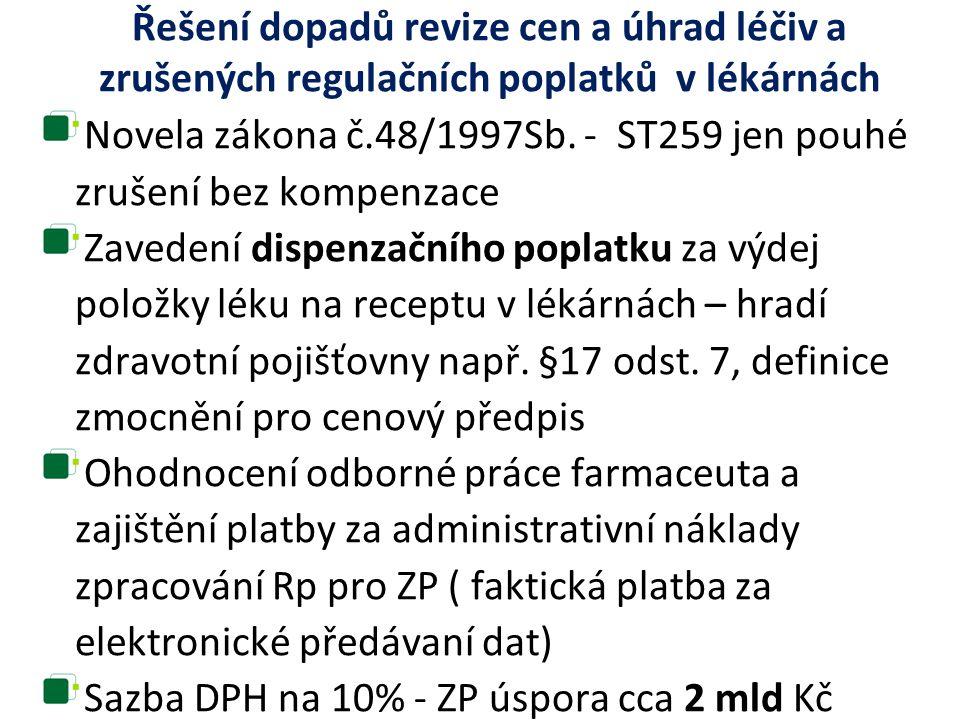 Řešení dopadů revize cen a úhrad léčiv a zrušených regulačních poplatků v lékárnách Novela zákona č.48/1997Sb. - ST259 jen pouhé zrušení bez kompenzac